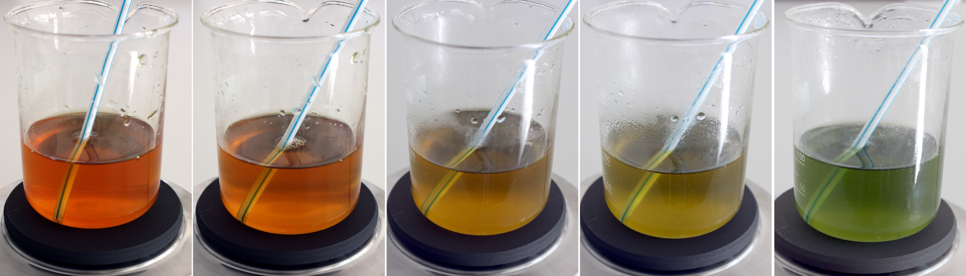 Transforming water into acid… and back